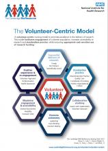 Volunteer-Centric Model